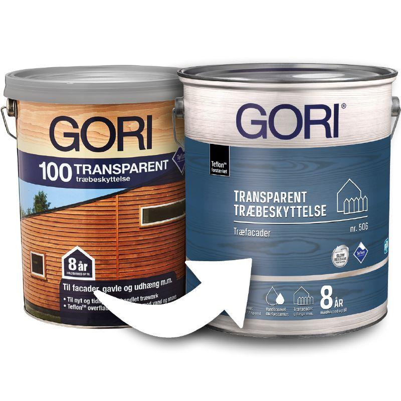 Gori 100 Transparent har skfitet navn til Gori 506 Transparent Træbeskyttelse