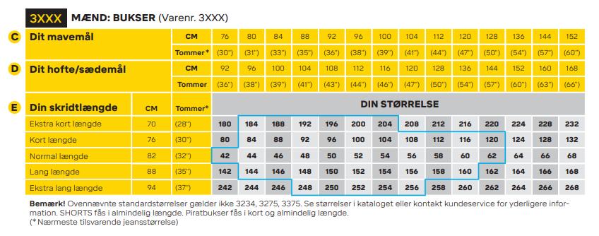 Størrelser på Snickers arbejdsbukser til herrer i størrelse 3XXX