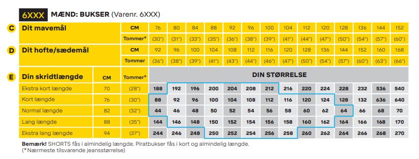 Snickers arbejdsbukser til mænd i størrelse 6XXX